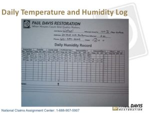 daily logs template m mold prevention its in the water hr sa