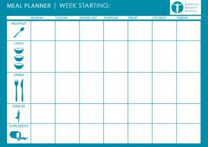 daily meal plan template diet planner meal planner pad kedjam