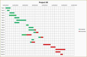 daily planner template excel gantt chart excel template free gantt chart excel template ver