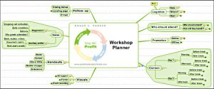daily planner templates workshop planner seven