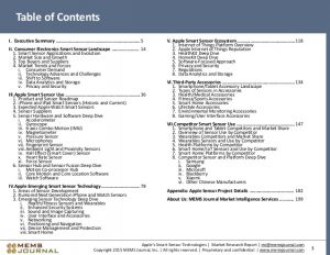 data analytics resume apples smart sensor technologies market research report sample