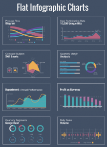 data analytics resume cover charts