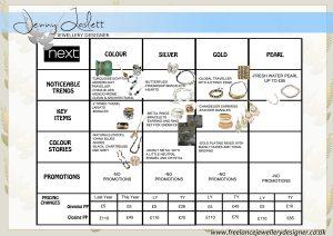 design portfolio template comp shop