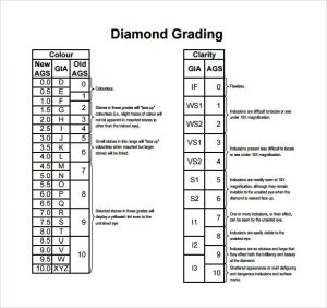 diamond ratings chart gia diamond grading chart
