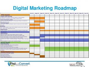 digital marketing strategy template digital marketing is like building a skyscraper bend webcam