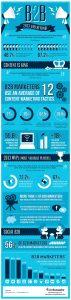 digital marketing strategy template onde profissionais de marketing bb vão investir em