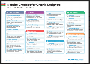 digital marketing strategy template the website checklist for graphic designers for graphic design project checklist