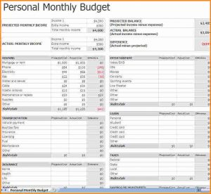 doctors note template for work budget planning worksheets personal monthly budget