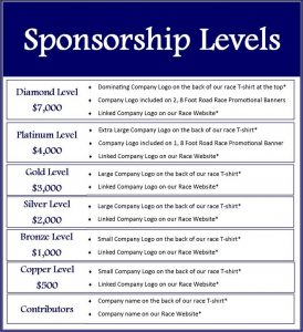 donation form template sponsorship levels explanations x
