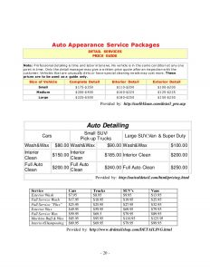 dr note template kleaving auto cleaning and detailing business plan