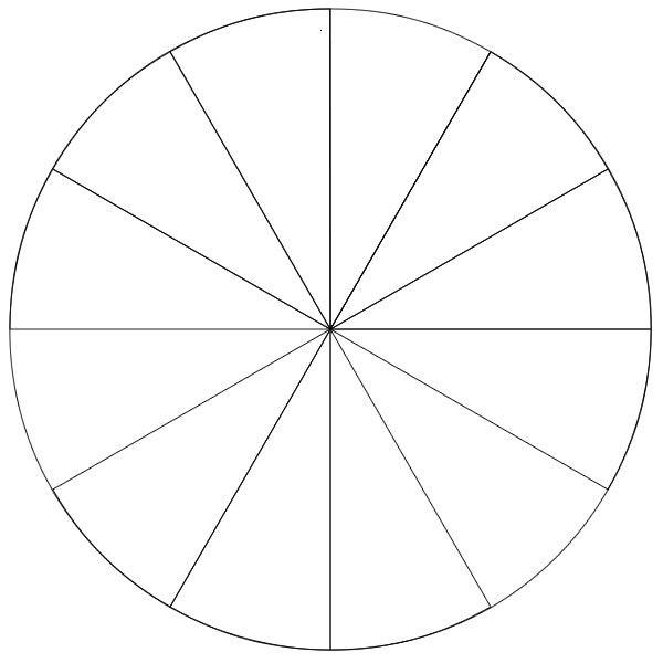 easy grader chart pdf