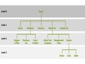ecommerce website templates slide blog full