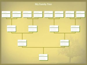 editable family tree template editable family tree