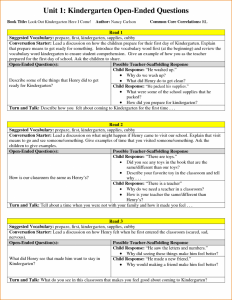 editable weekly lesson plan template kindergarten lesson plan template teknoswitch editable for pdf math common core weekly teachers preschoolers sample free examples x