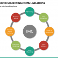 education powerpoint templates integrated marketing mc slide