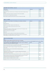 electrical inspection checklist maintenance guide checklistrev