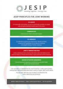 emergency contact template jesip website posters