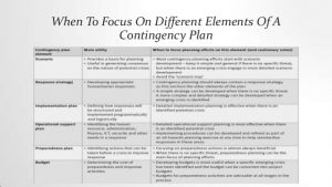 emergency response plan template contingency action plan in disaster managment