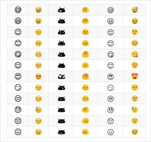 emoji faces copy and paste emoji unicode emoticons free copy paste face emoji website