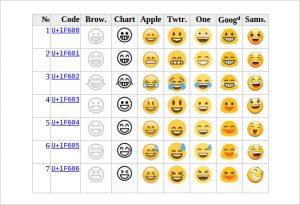 emoji faces copy and paste full emoji data copy paste to chat