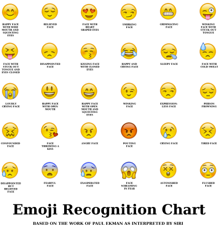 emoji faces text