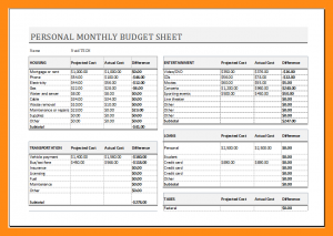 employee contract template excel monthly budget sheet personal monthly budget sheet