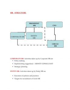 employee development plan hrreliance