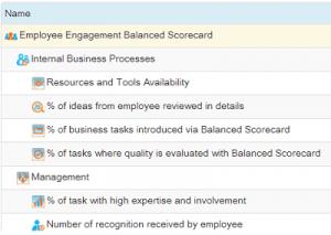 employee development plan employee engagement balanced scorecard