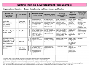 employee development plans templates free sales development plan template