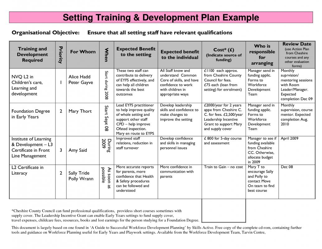 Employee development plans templates template business for Employee professional development plan template