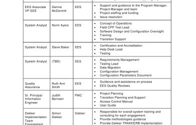 employee development plans templates project planning template