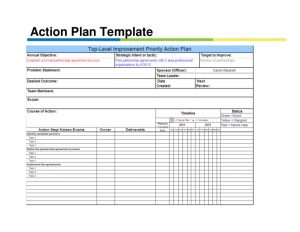 employee development plans templates strategic planning deployment using the x matrix w