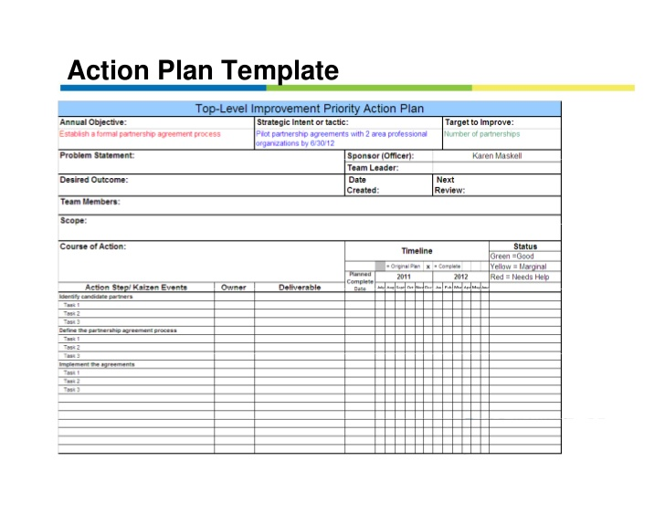 Employee Development Plans Templates  Action Plan Templates Excel