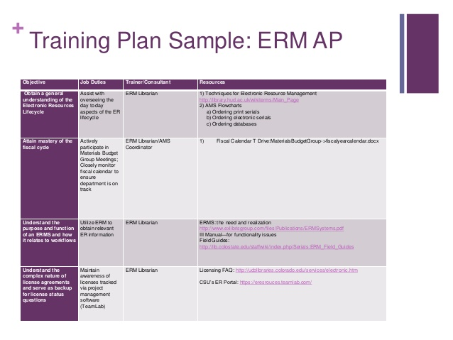 Employee Training Plan Template  Employee Training Plan Templates