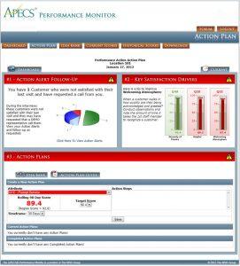 employee improvement plan action plan