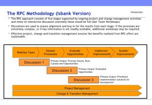 employee improvement plan sanitized knowledge transfer deliverablerapid process change tutorial