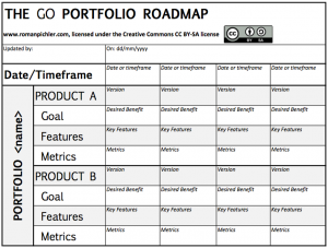 employee training plan template the go porfolio roadmap template