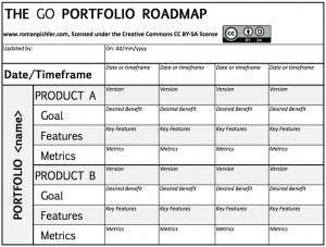 Employee Training Plan Template Template Business - Training roadmap template