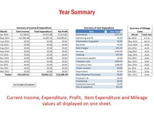employee vacation tracker income expenditure excel spreadsheet for sole traders