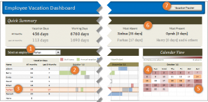 employee vacation tracking excel features used in employee vacation dashboard