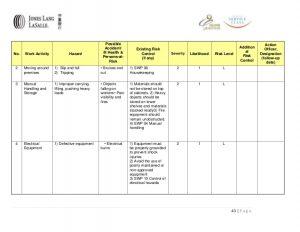 employees manual template bizsafe risk assessment