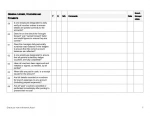 employees manual template checklist internal audit