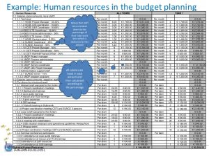employment agreement sample budget planning for eu external actions