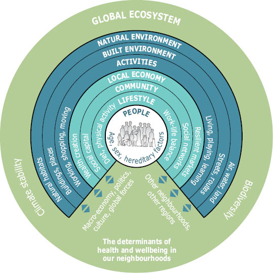 environmental policy example