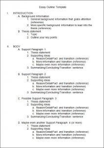 essay outline format essay outline template