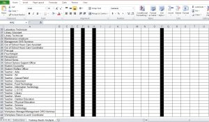 estimate template word sample of training needs analysis excel template free download