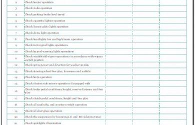estimate template word vehicle performance checklist template