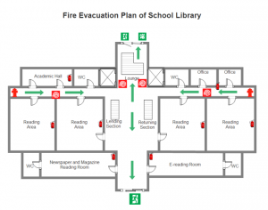 evacuation plan template library fire evacuation plan