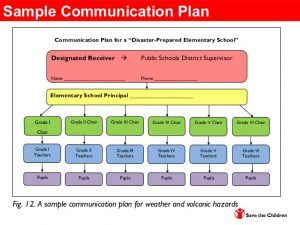 evacuation plan templates topic school drrm and contingency planning new
