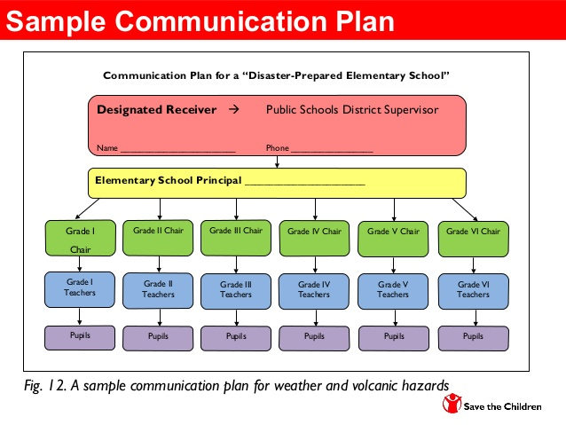 Evacuation plan templates template business for Emergency plan template for schools